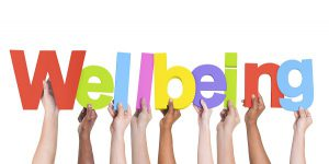 """Photo of 9 human arms holding letter to form the word """"Wellbeing"""""""